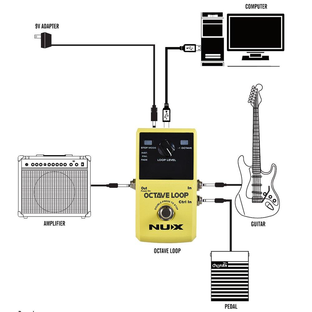 ammoon NUX OCTAVE LOOP Guitar Loop Pedal Looper 5 Minutos de Tiempo de Grabación con Efecto Built-in de 1 Octava: Amazon.es: Instrumentos musicales