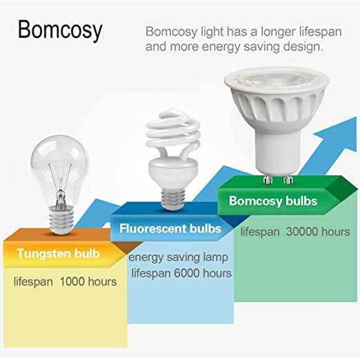 Bomcosy Dimmable LED Bulbs GU10 6W Cool White 6000K Replacement for 50W Halogen