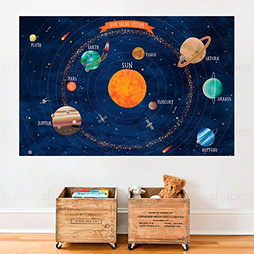 Solar System Poster Wall Sticker - by Simple Shapes (Medium - 52.5''w x 34''h) by Simple Shapes