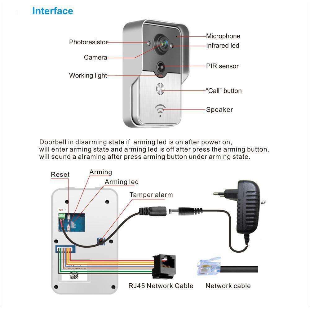 ... 720P WiFi Inalámbrico Intercomunicador IP Timbre De La Cámara con Video En Tiempo Real Y Visión Nocturna PIR Detección De Movimiento: Amazon.es: Hogar