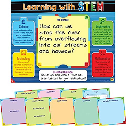 Learning With STEM 10-In-1 Poster Set - One Stem