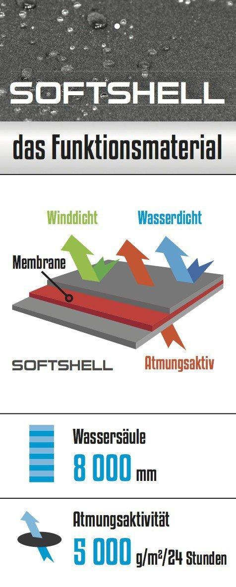 Softshell Fu/ßsack Fr/ühling Thermo Aktiv f/ür Kinderwagen und Buggy ByBoom/® Herbst Farbe:Braun//Beige Sommer