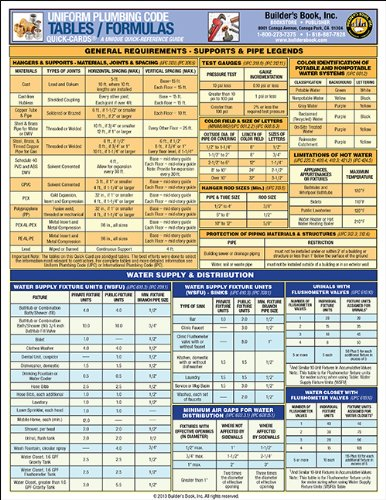 2012 Uniform Plumbing Code Tables/Formulas Quick-Card