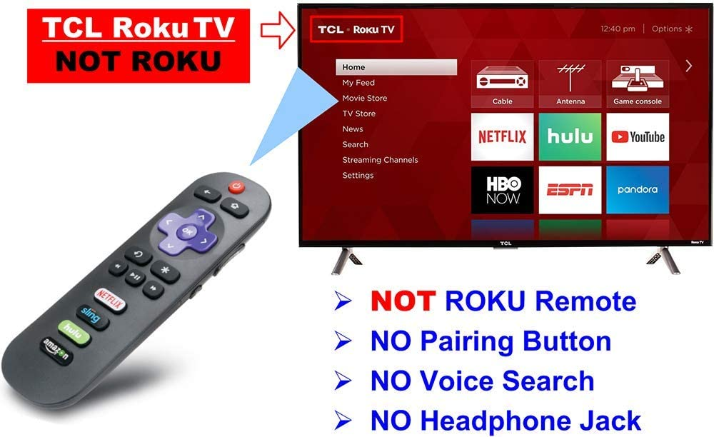 TCL RC280 Remote Control--Open Bag 32S3750 40FS3750 32S3800 32S3700 HBO Now an