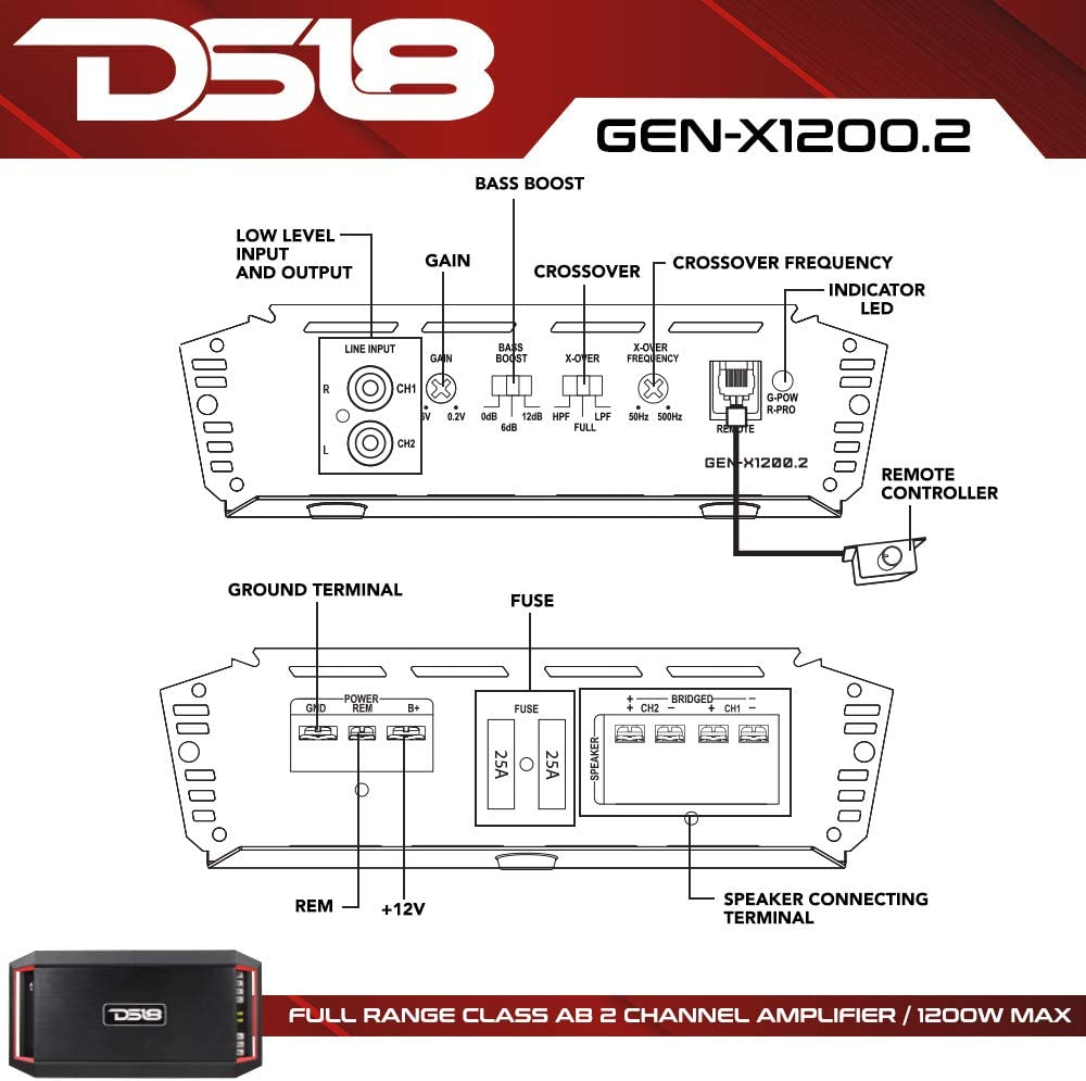 Car Electronics Car Audio ghdonat.com Class D Car Audio Amp for ...