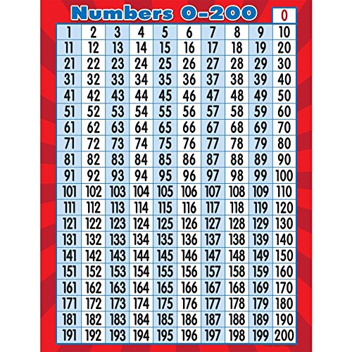 200 number chart - 2