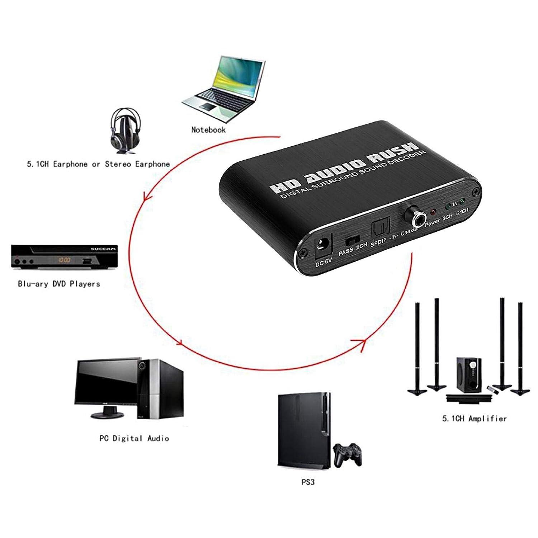 Bo/îtier en alliage daluminium de convertisseur de fibre de canal 5.1 Prise en charge du d/écodeur Audio Dolby AC-3 European regulations pour les /écoles DTS