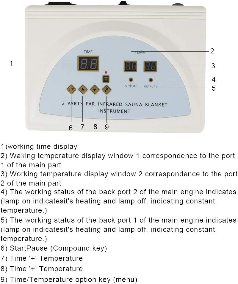 CARESHINE Far Infrared Sauna Blanket 2 Zone Digital Controller Slimming Weight for Detox Spa