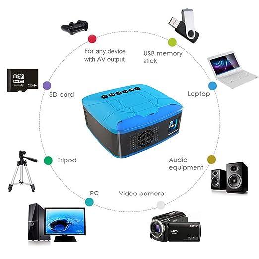 WZHESS Mini proyector, USB HDMI AV Video Proyector portátil ...
