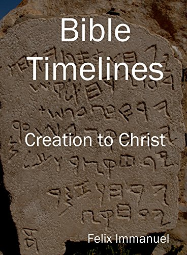 Bible Timelines -