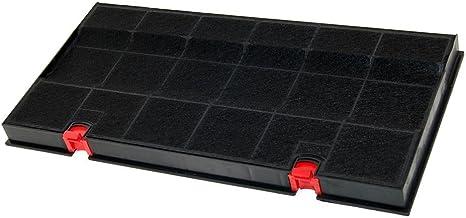 Electrolux 50290644009 Elica 150 - Filtro de carbón para campana extractora con indicador de cambio de filtro