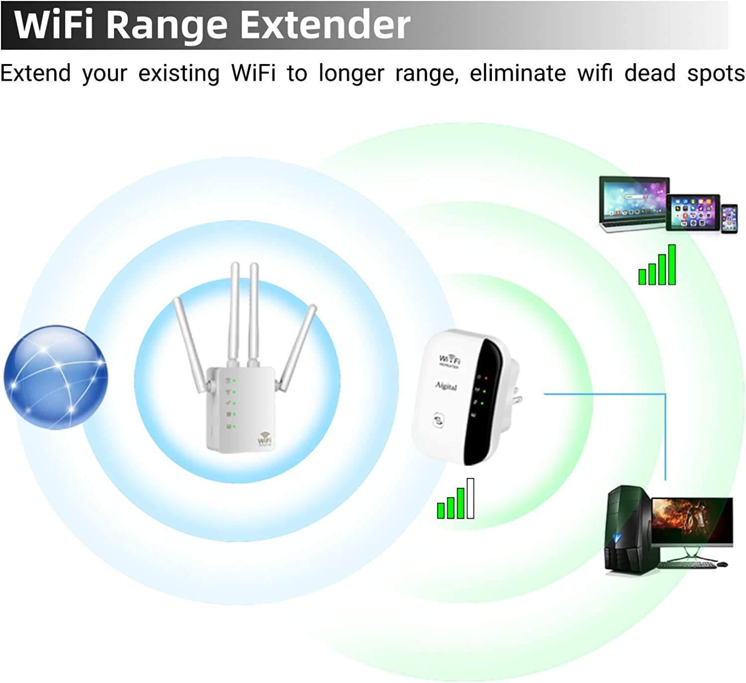 300Mbps 2.4GHz 2020 New Program for Easy Setup and Stable Connection Aigital WiFi Extender Long Range Wi-Fi Repeater Wireless Access Point Signal Booster