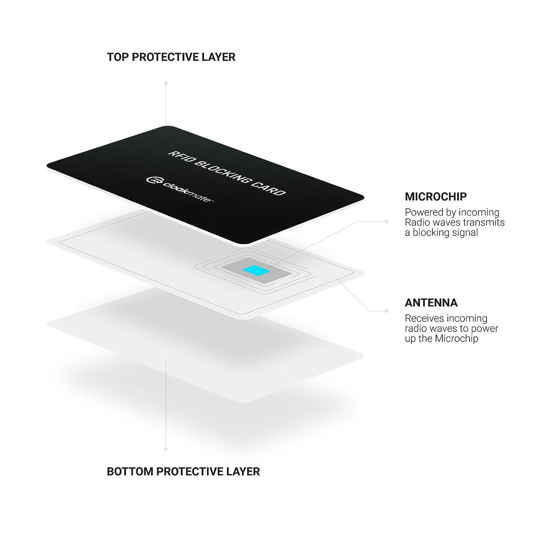 2 x Tarjeta de Bloqueo RFID/NFC de Cloakmate | Protección ...