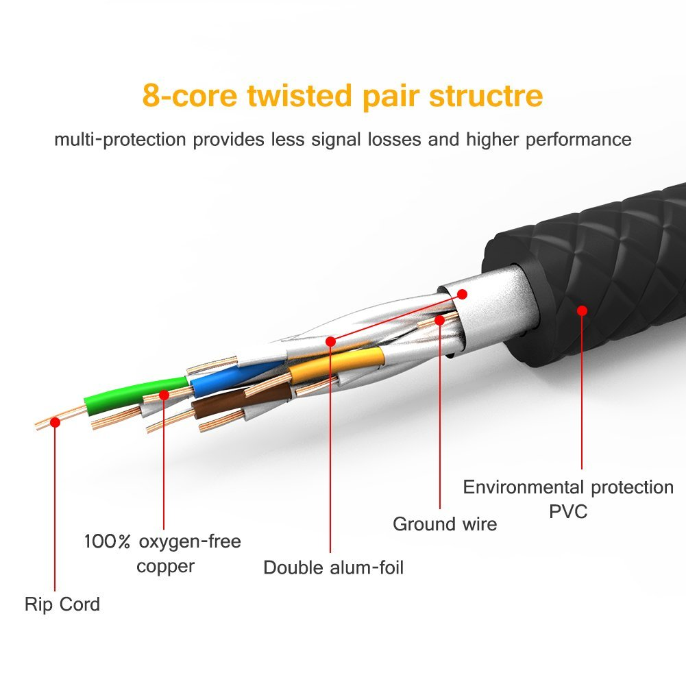 Vandesail Ethernet Cables Cat7a High Speed Stp Rj45 Wiring Double Socket Gigabit Network Cable With Gold Plated Connector1m 3ft 2pack Computers Accessories