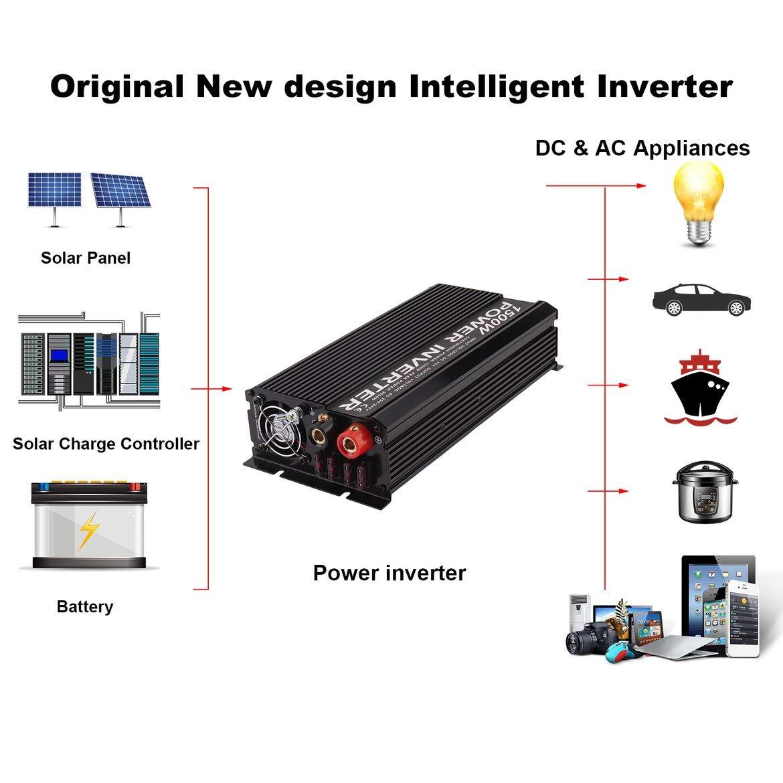 ngzhongtu Convertitore sinusoidale modificato da 12V DC a 230V AC Y81500U 1500W Inverter per Auto Trasformatore di Tensione per Veicoli Spina UE Nero