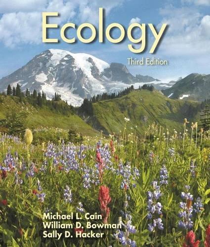 Ecology    Text