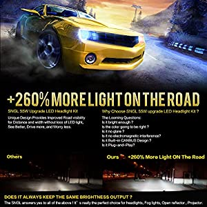 SNGL Super Bright LED Headlight Bulbs Conversion Kit - Adjustable-Beam - 9006 ( HB4 ) - 110w 12,400Lm - 6000K Bright White - 2 Yr Warranty