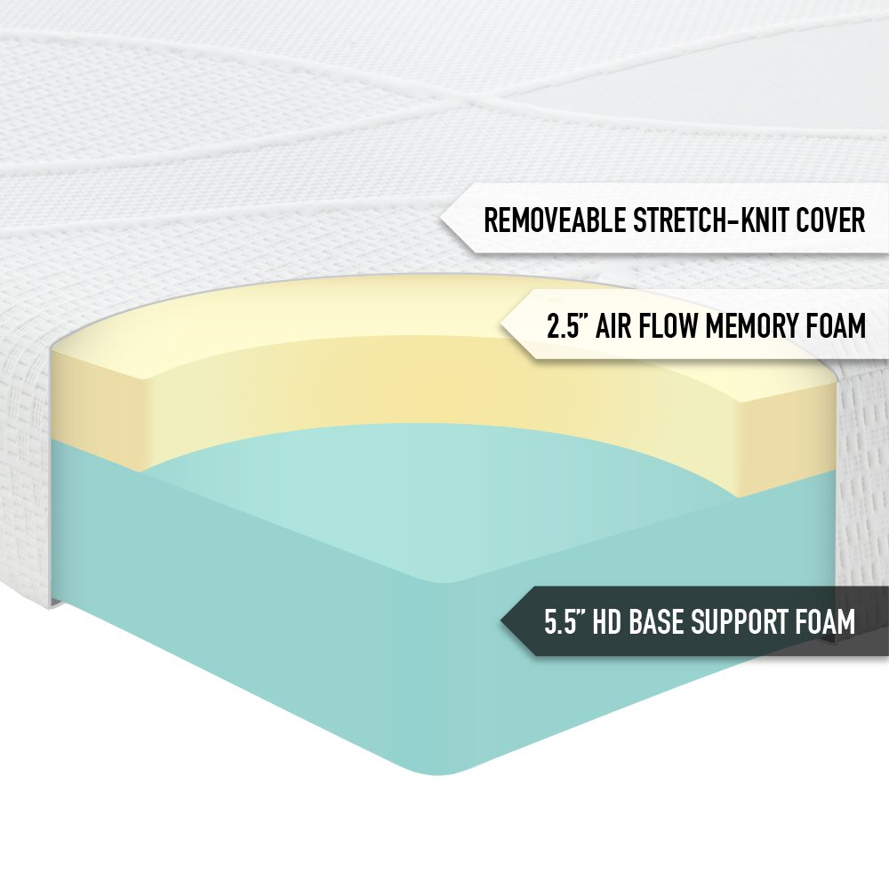 amazoncom perfect cloud supreme 8 inch memory foam mattress king size featuring new air foam technology for all night comfort kitchen u0026 dining