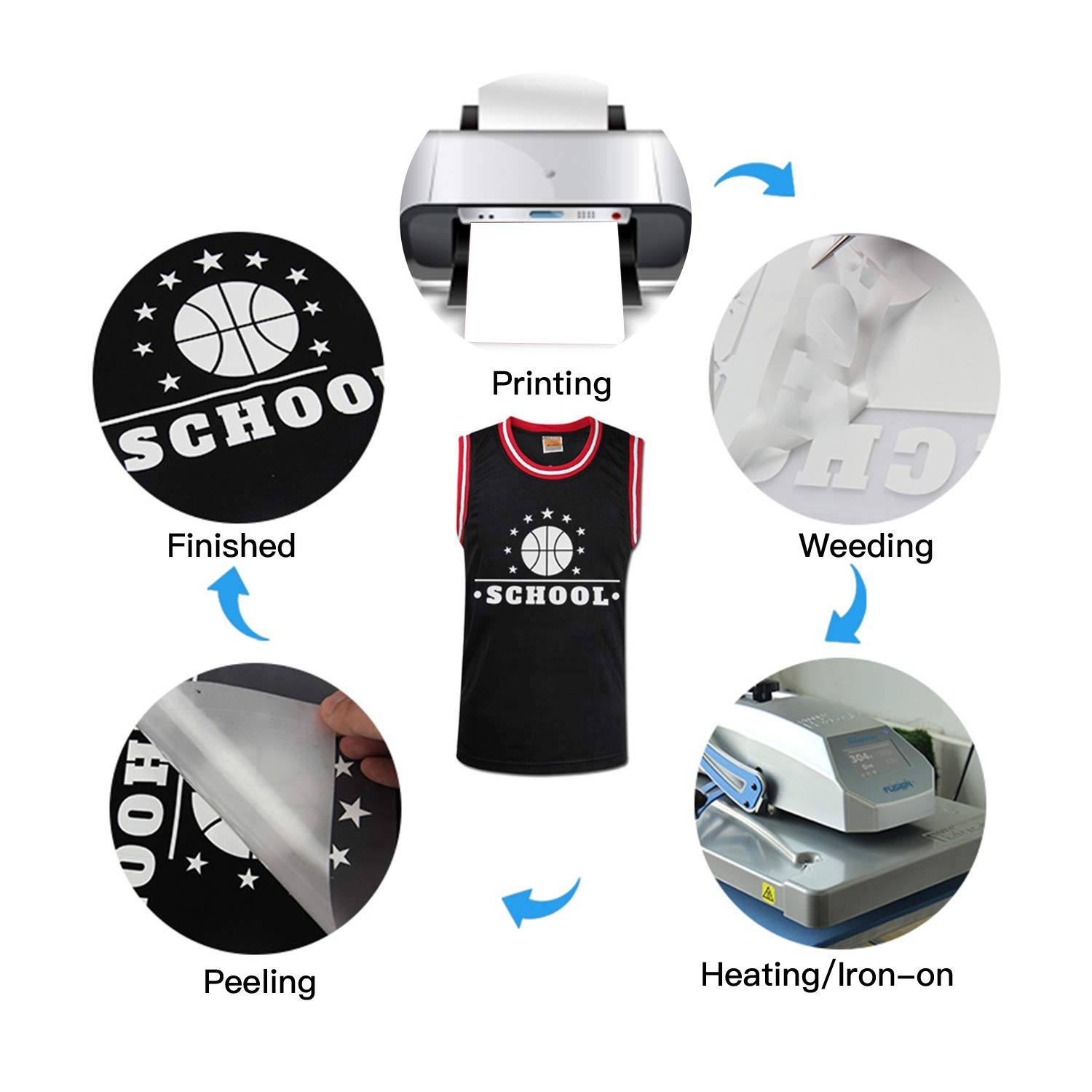 Iron On Vinyl for DIY T-Shirts Clothing Garment Easy to Weed by YRYM HT 28 Pack 12x10 Assorted Color Sheets for Cricut Silhouette Cameo or Other Heat Press Machine HTV Heat Transfer Vinyl Bundle