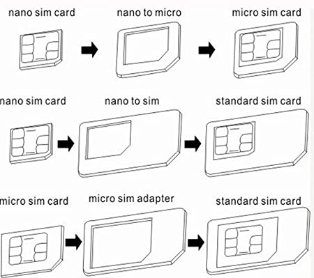 New Nano Sim Card To Micro / Standard Sim Card Adapter For Iphone