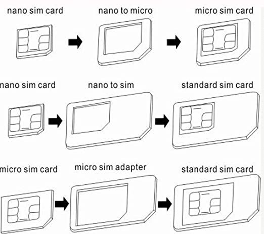 New Nano Sim Card To Micro Standard Sim Card Adapter For Iphone
