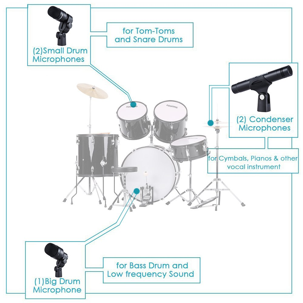 Ammoon Takstar Dms D7 Drum Set Wired Microphone Mic Kit Condenser Diagram Images Pictures Becuo With Standard Mounting Accessories Carrying Case 1 Big 4 Small