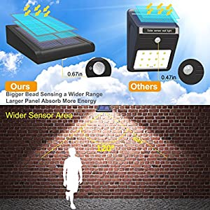 Solar Lights, Xfelectronics 30 LED Solar Motion Sensor Lights Solar Powered Wireless Waterproof Exterior Security Wall Light forPatio,Yard,Garden,Path,Driveway (2Pack)