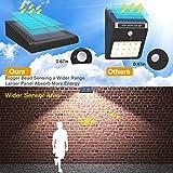 30 LED Solar Light Outdoor Xfelectronics Solar
