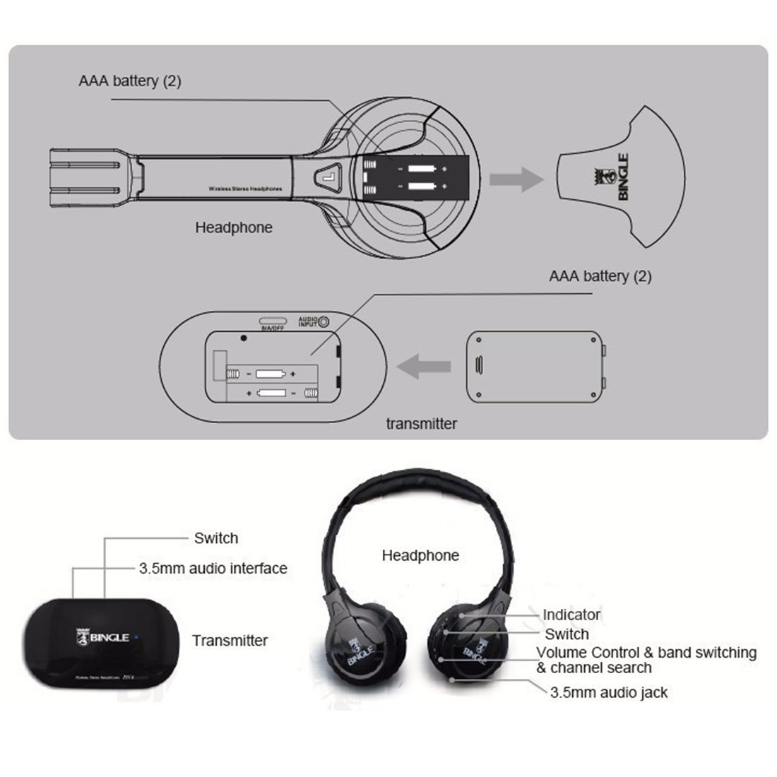 Amazon.com: Bingle B616 Multifunction Stereo Wireless Headset Headphones with Microphone Fm Radio for Mp3 Pc Tv Audio Phones: Home Audio & Theater