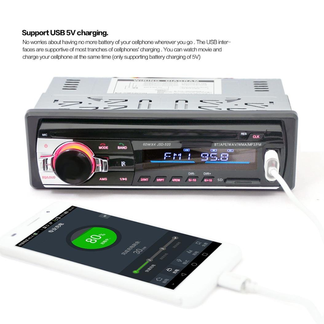 Amazon.com: Pausseo MP3 Radio Player Car Stereo Audio FM Transmitter Lossless Sound Music Player Portable Digital Music Player for Walking Jogging Vehicle ...
