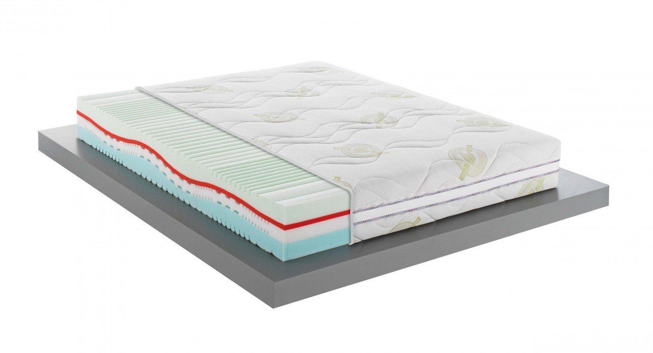 Mentor - Colchón Memory MED Advanced Plasmatic 3D, verde, 24 cm de altura, para cama individual, producto sanitario, capa Memory de 10 cm, con once zonas de ...