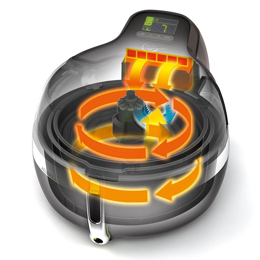 Patentierte 2in1-Technologie von Tefal
