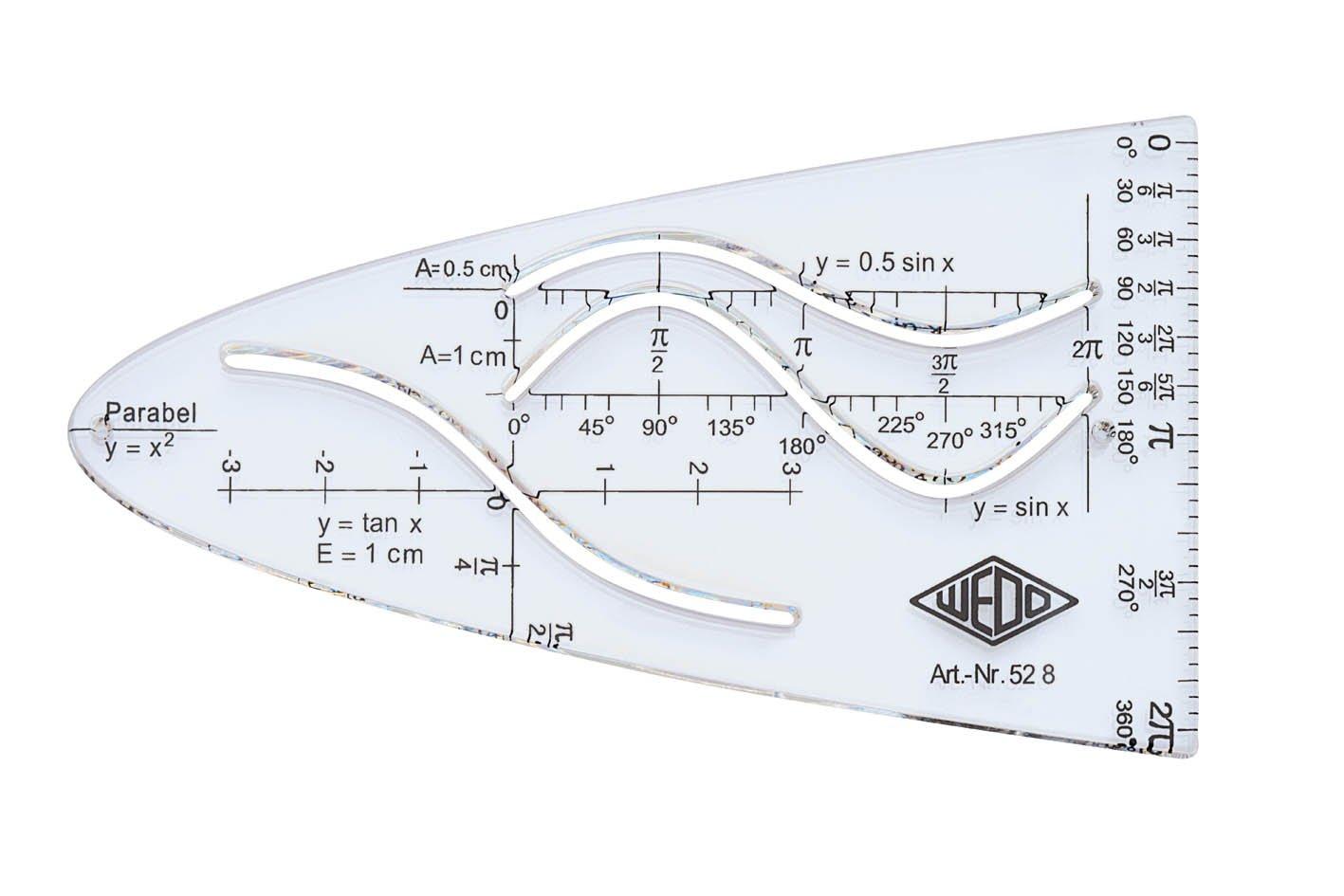 Wedo 528 Parabel Y=X/² Einheitsparabel Bruchfest transparent