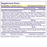 Pure Synergy Eye Protector with Lutein Astaxanthin Zeaxanthin Lycopene Proanthocyanidins 60 Caps by The Synergy Company Discount