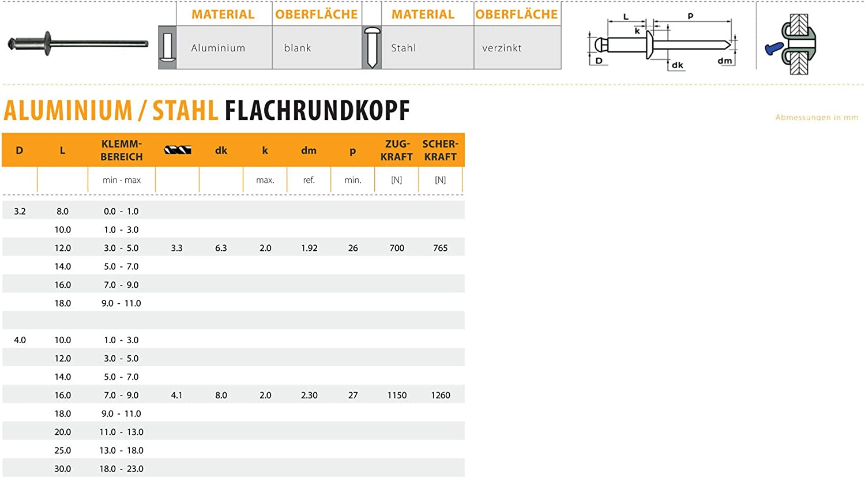 4.8 X 35.0 mm 250 St/ück Alu//Stahl Spreizblindniete Flachkopf Dichtnieten Nieten