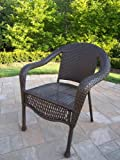 Stackable Straight Back Wicker Chairs (four included)
