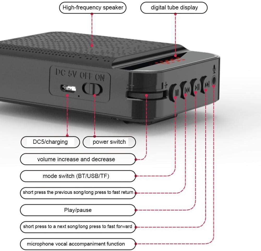 Resumen funciones de un amplificador de voz