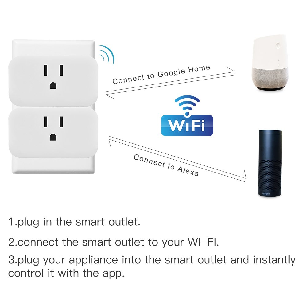 LINGANZH Wi-Fi Smart Plug Timing Switch Power, Compatible with Alexa Echo Google Home and IFTTT, No Hub Required,WiFi Wireless Energy Save,Remoter Control From Anywhere Smart Sockets (2 pack) by LINGANZH (Image #3)