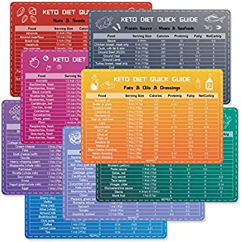 graphic about Keto Cheat Sheet Printable identify : Keto Cheat Sheet Magnets (Preset of 4); Uncomplicated Marketing consultant