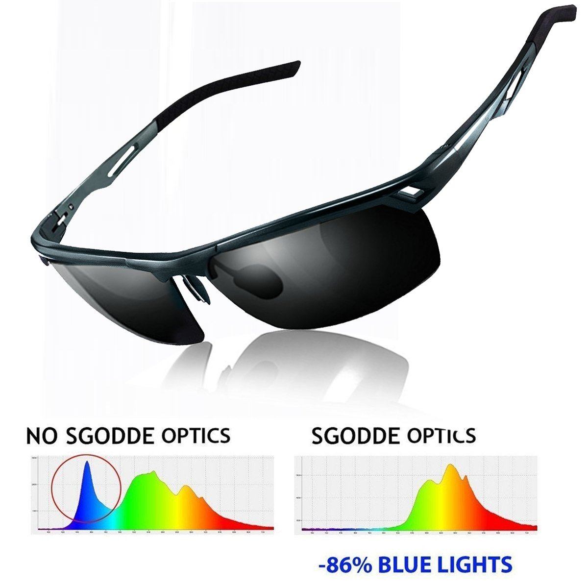 6e06a4820ea SGODDE Hot Fashion Sunglasses