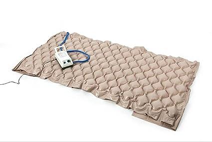 Sistema inflable del cojín de colchón de la terapia de la ...
