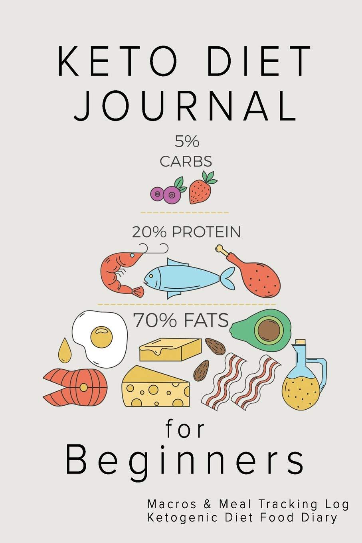 food tracker for keto diet