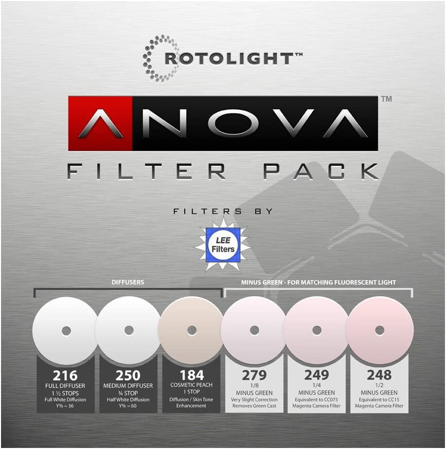 Rotolight 10 Piece add on Color FX Filter Pack for use with Anova Pro 2
