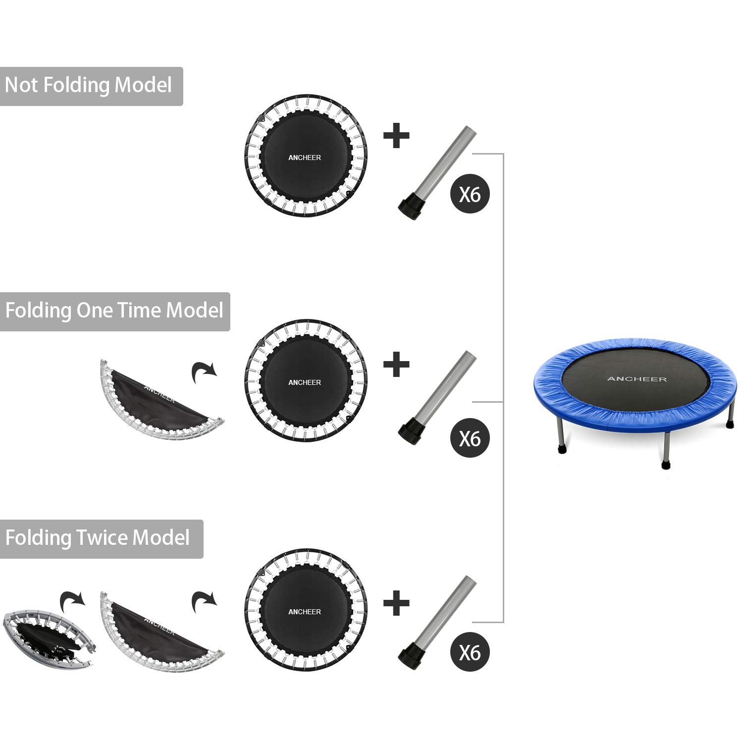 ANCHEER Mini Trampoline with Safety Pad (Blue, 40inch-Not Folding) by ANCHEER (Image #4)
