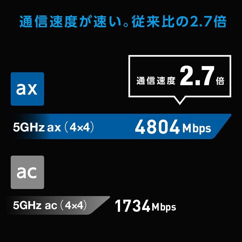 RT-AX82U