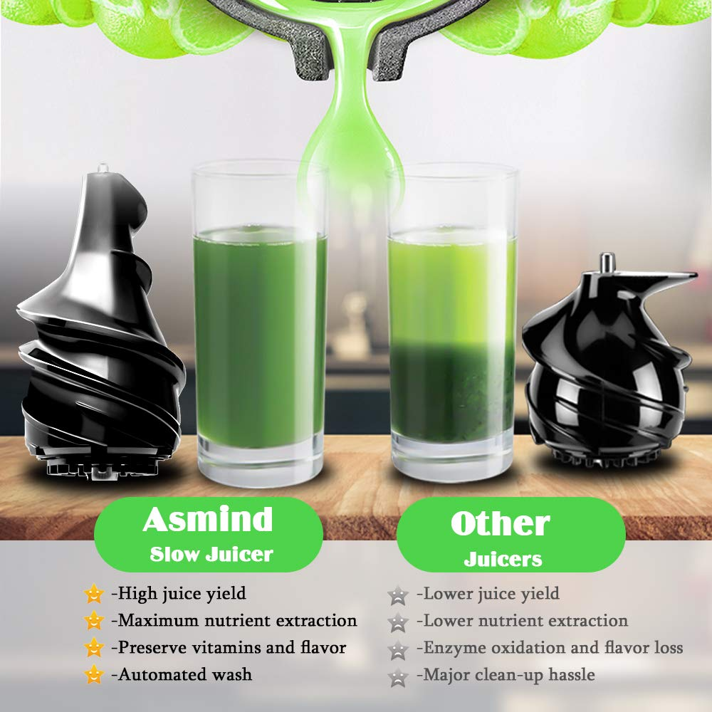 Amazon.com: Juicer, Asmind Slow Masticating Juicer Extractor, Cold Press Low Speed Juicer with Brush to Clean Extract Healthy Nutrition from Fruits and ...