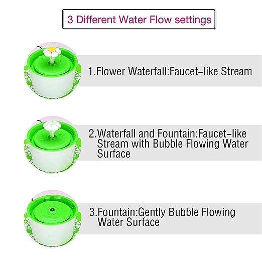DS-Mart Pet Water Flower Fuente de agua, dispensador automático de agua para mascotas con filtro y estera de silicona para mascotas Pet Health Care: ...