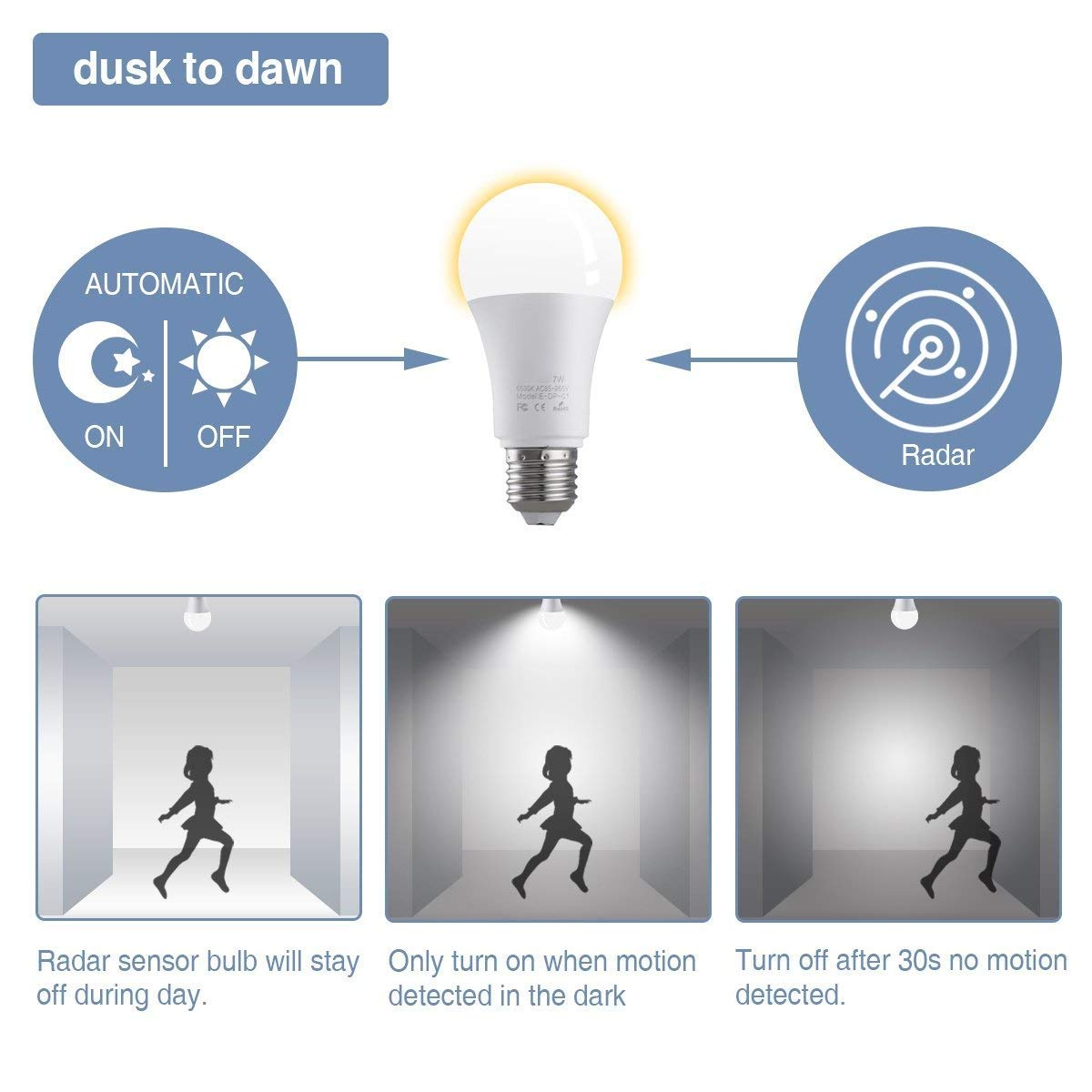 4 * E27 Bombilla LED con sensor de movimiento por radar Sensor de luz inteligente Sensor de radar Bombilla LED, luz diurna blanca 6400K 7W Reemplaza la ...