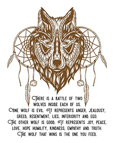 Native American Proverb Quote Poster Tribal Home Decor Wall Art Word Stunning Truth About Dream Catchers
