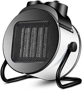 Calentador Calentadores, radiador industrial pequeño, calentador ...